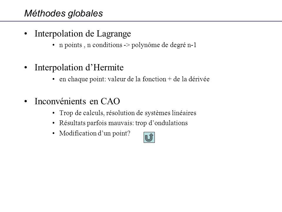 Méthodes globales Interpolation de Lagrange n points, n conditions -> polynôme de degré n-1 Interpolation dHermite en chaque point: valeur de la fonct