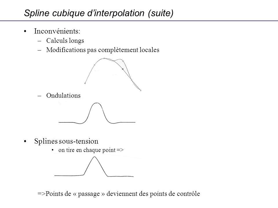 Spline cubique dinterpolation (suite) Inconvénients: –Calculs longs –Modifications pas complètement locales –Ondulations Splines sous-tension on tire