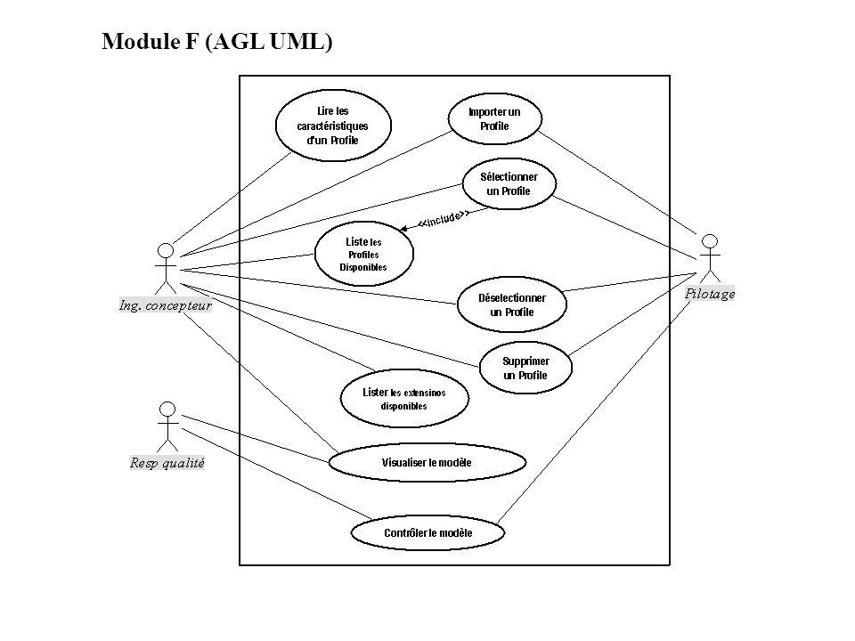 Module D (Référentiel)