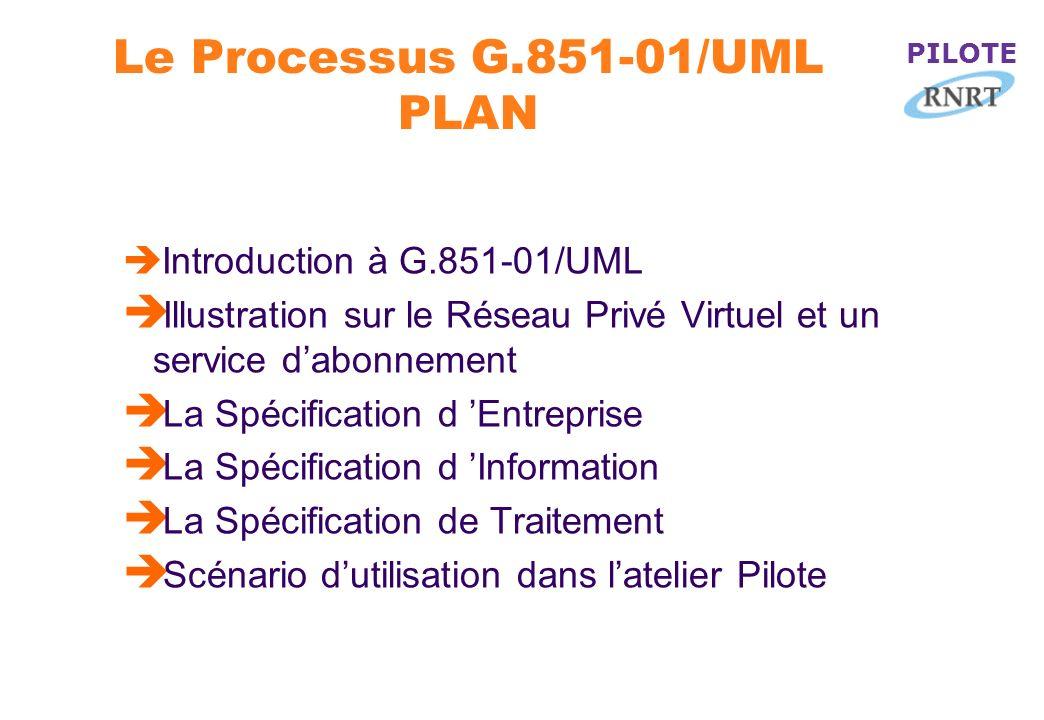PILOTE Principes de G.851-01/UML Spécification dEntreprise Début Fin Un Processus de Spécification pour la gestion de réseaux: Séparation de niveaux (vues ODP) Démarche descendante Notation UML (profiles) Spécification dInformation Spécification de Traitement Spécification dIngénierie