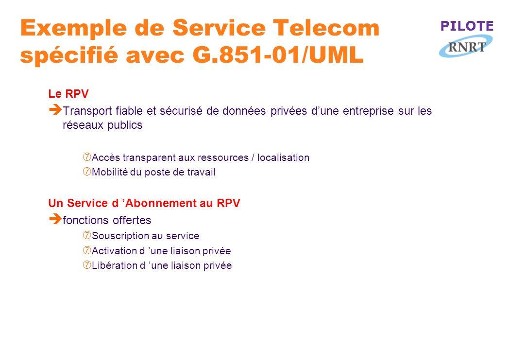 PILOTE Exemple de Service Telecom spécifié avec G.851-01/UML Le RPV è Transport fiable et sécurisé de données privées dune entreprise sur les réseaux