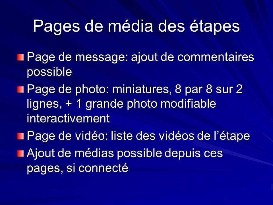 Pages de média des étapes Page de message: ajout de commentaires possible Page de photo: miniatures, 8 par 8 sur 2 lignes, + 1 grande photo modifiable interactivement Page de vidéo: liste des vidéos de létape Ajout de médias possible depuis ces pages, si connecté