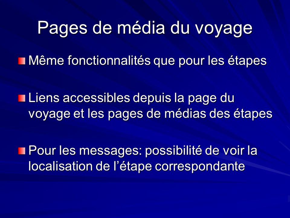 Pages de média du voyage Même fonctionnalités que pour les étapes Liens accessibles depuis la page du voyage et les pages de médias des étapes Pour le