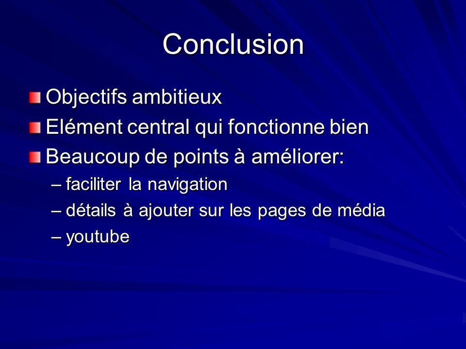Conclusion Objectifs ambitieux Elément central qui fonctionne bien Beaucoup de points à améliorer: –faciliter la navigation –détails à ajouter sur les pages de média –youtube