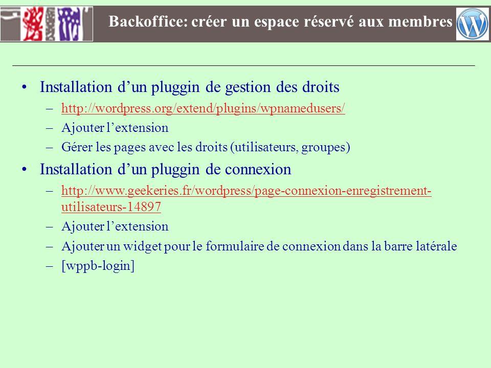 Backoffice: créer un espace réservé aux membres Installation dun pluggin de gestion des droits –http://wordpress.org/extend/plugins/wpnamedusers/http: