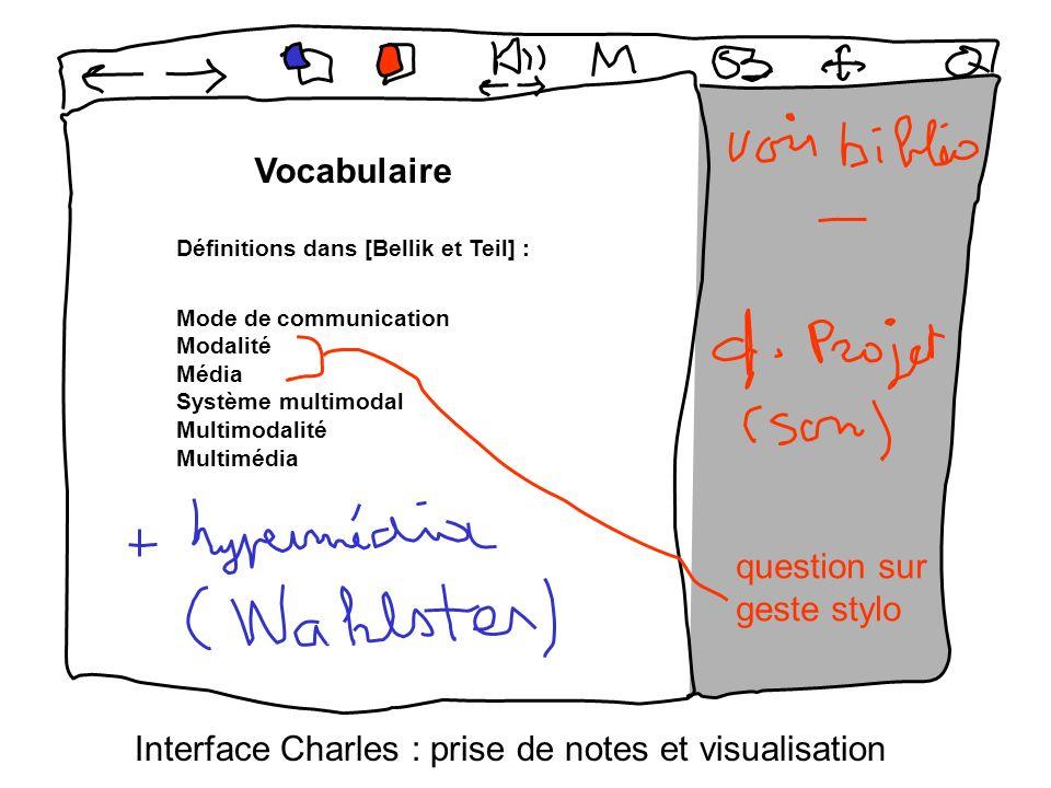 Interface Charles : prise de notes et visualisation question sur geste stylo Vocabulaire Définitions dans [Bellik et Teil] : Mode de communication Modalité Média Système multimodal Multimodalité Multimédia