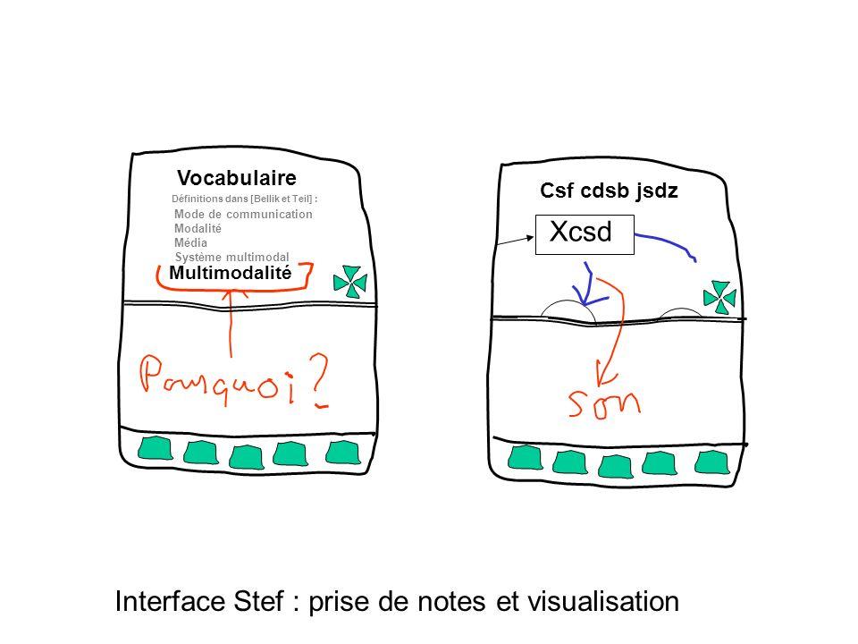 Interface Stef : prise de notes et visualisation Vocabulaire Multimodalité Mode de communication Modalité Média Système multimodal Définitions dans [Bellik et Teil] : Csf cdsb jsdz Xcsd