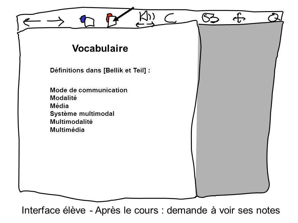 Interface élève - Après le cours : demande à voir ses notes Vocabulaire Définitions dans [Bellik et Teil] : Mode de communication Modalité Média Système multimodal Multimodalité Multimédia