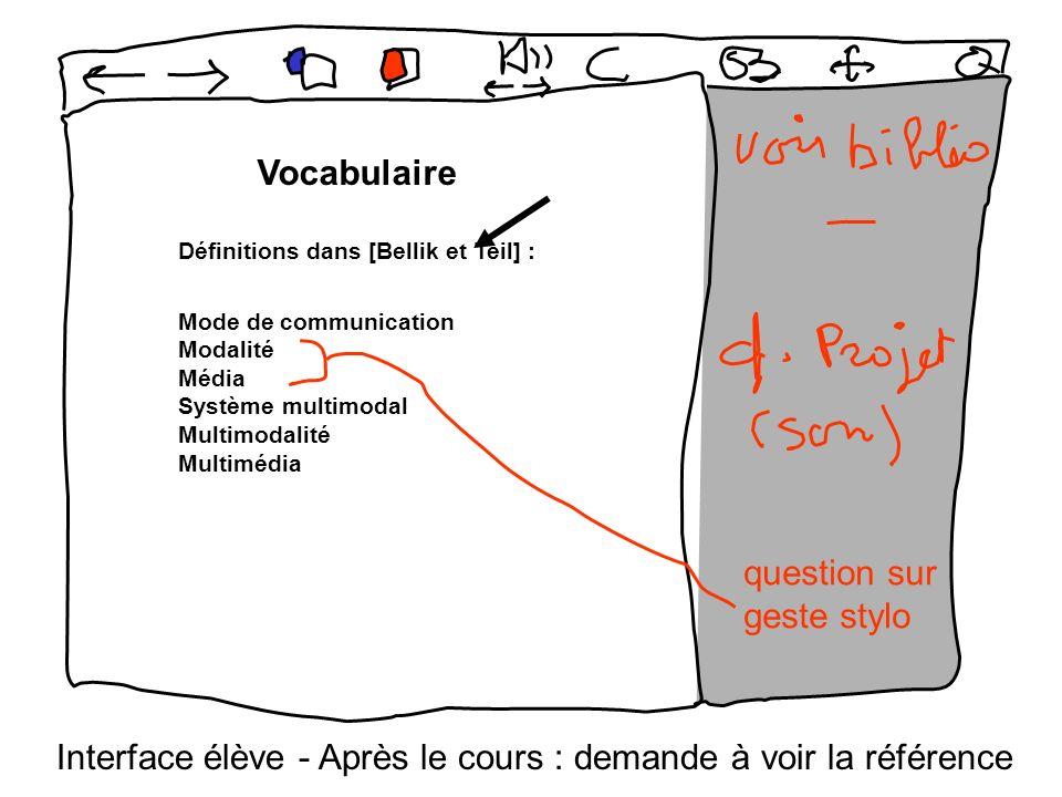Interface élève - Après le cours : demande à voir la référence question sur geste stylo Vocabulaire Définitions dans [Bellik et Teil] : Mode de communication Modalité Média Système multimodal Multimodalité Multimédia