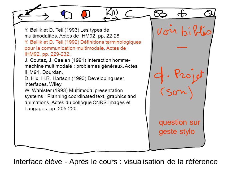 Y. Bellik et D. Teil (1993) Les types de multimodalités.