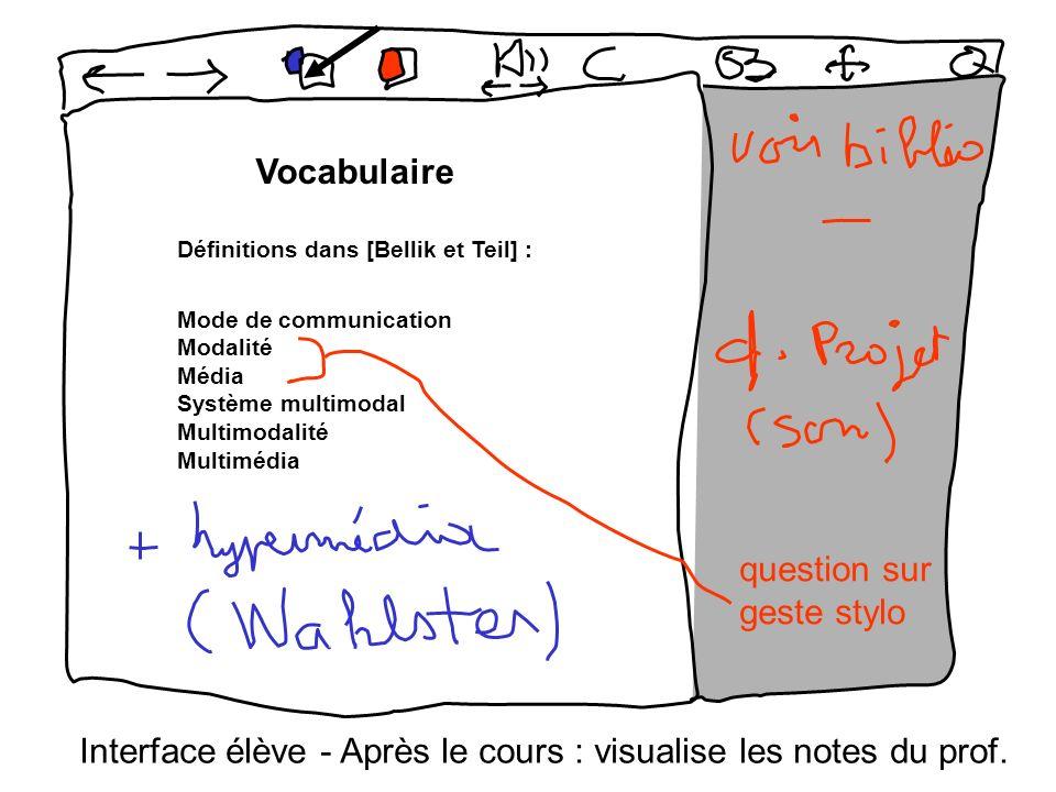 Interface élève - Après le cours : visualise les notes du prof.