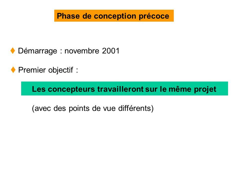 Phase de conception précoce Démarrage : novembre 2001 Premier objectif : Les concepteurs travailleront sur le même projet (avec des points de vue différents)