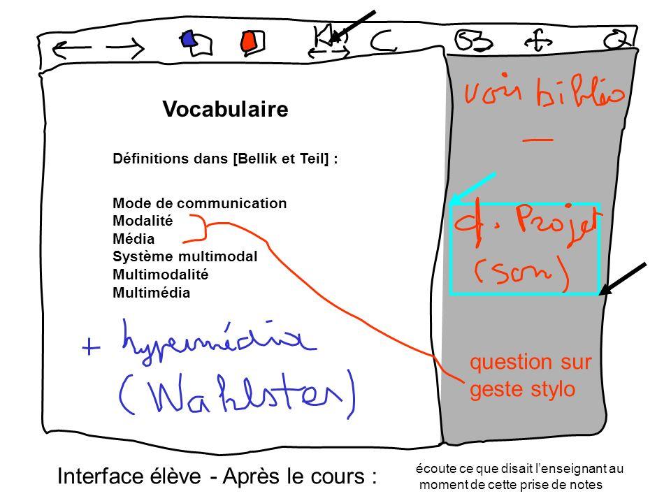 Interface élève - Après le cours : question sur geste stylo Vocabulaire Définitions dans [Bellik et Teil] : Mode de communication Modalité Média Système multimodal Multimodalité Multimédia écoute ce que disait lenseignant au moment de cette prise de notes