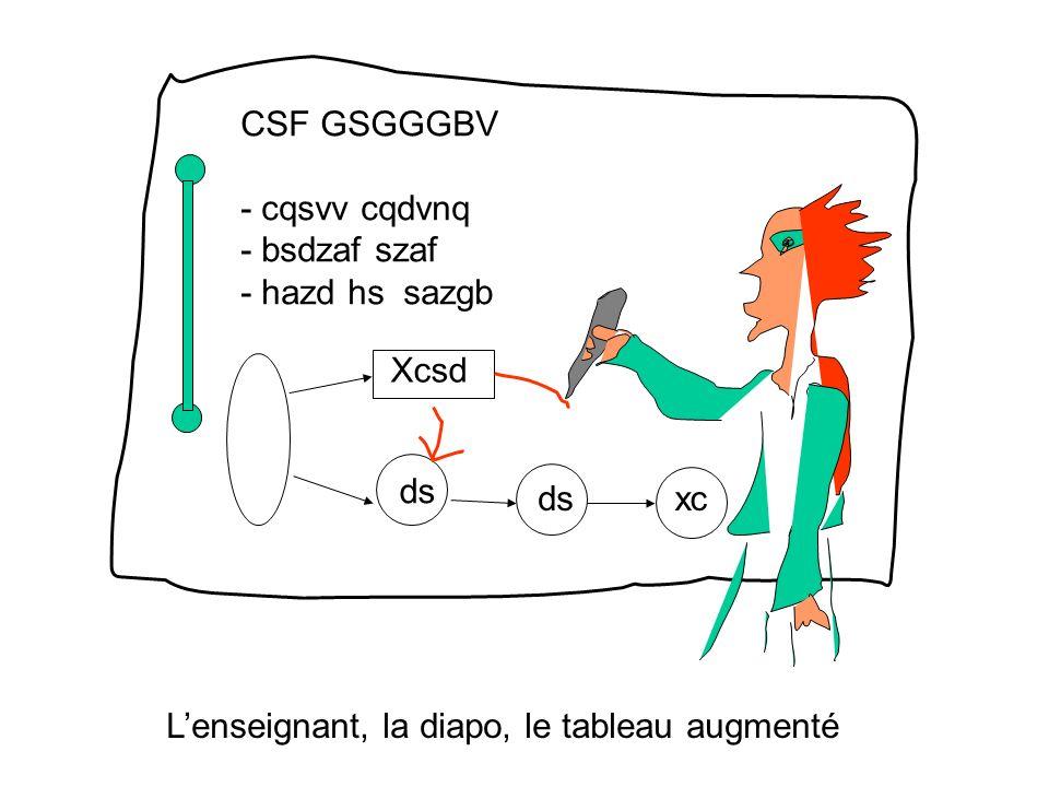 Xcsd ds xc CSF GSGGGBV - cqsvv cqdvnq - bsdzaf szaf - hazd hs sazgb Lenseignant, la diapo, le tableau augmenté