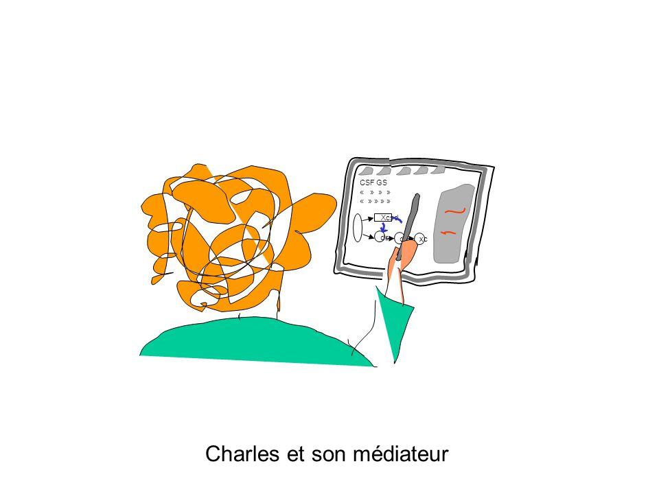 Charles et son médiateur Xcsd CSF GS « » » » « » » » » ds xc