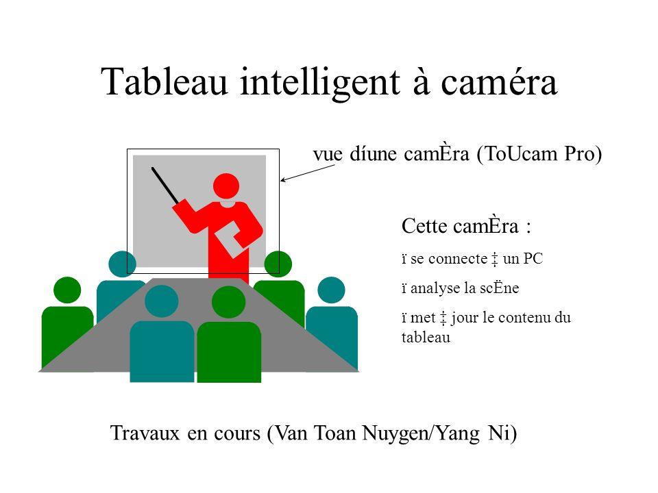 Tableau intelligent à caméra vue díune camÈra (ToUcam Pro) Cette camÈra : ï se connecte un PC ï analyse la scËne ï met jour le contenu du tableau Travaux en cours (Van Toan Nuygen/Yang Ni)