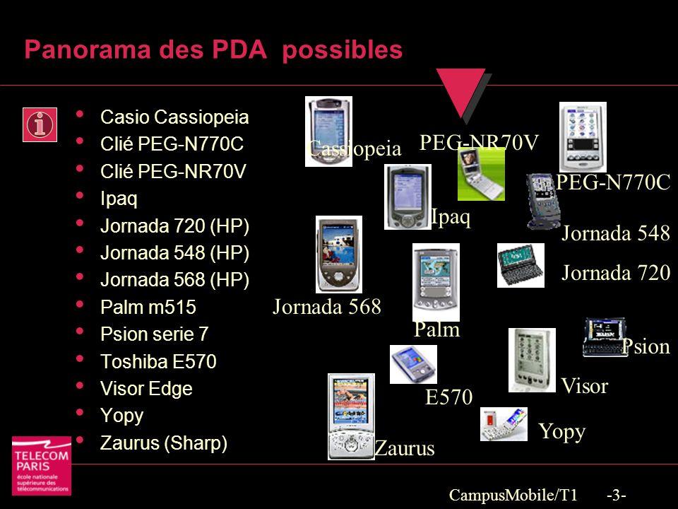 CampusMobile/T1 -3- Panorama des PDA possibles Casio Cassiopeia Clié PEG-N770C Clié PEG-NR70V Ipaq Jornada 720 (HP) Jornada 548 (HP) Jornada 568 (HP) Palm m515 Psion serie 7 Toshiba E570 Visor Edge Yopy Zaurus (Sharp) Visor Cassiopeia Yopy Zaurus Psion Jornada 720 Ipaq Jornada 568 Jornada 548 Palm E570 PEG-N770C PEG-NR70V