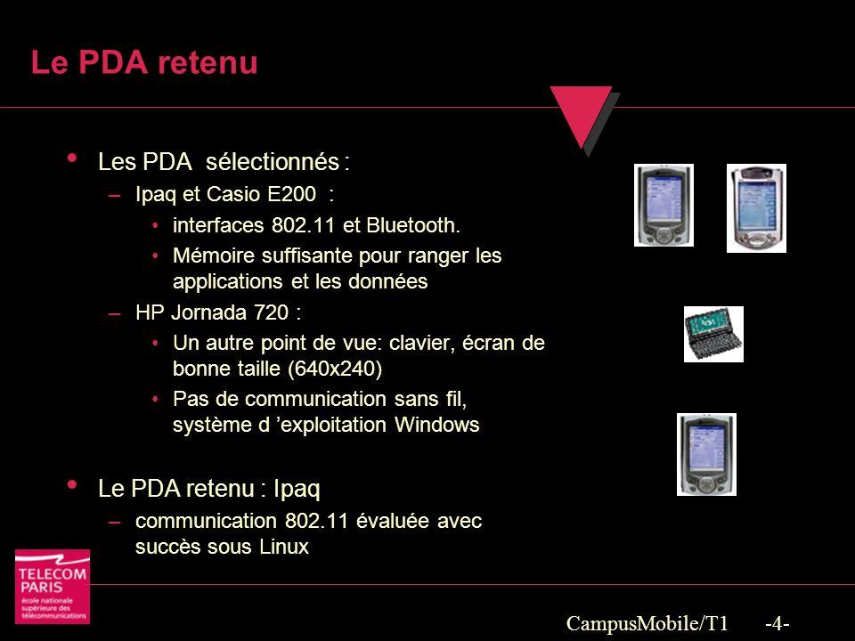 CampusMobile/T1 -4- Le PDA retenu Les PDA sélectionnés : –Ipaq et Casio E200 : interfaces 802.11 et Bluetooth.
