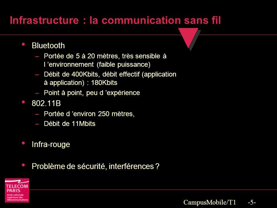 CampusMobile/T1 -5- Infrastructure : la communication sans fil Bluetooth –Portée de 5 à 20 mètres, très sensible à l environnement (faible puissance) –Débit de 400Kbits, débit effectif (application à application) : 180Kbits –Point à point, peu d expérience 802.11B –Portée d environ 250 mètres, –Débit de 11Mbits Infra-rouge Problème de sécurité, interférences ?