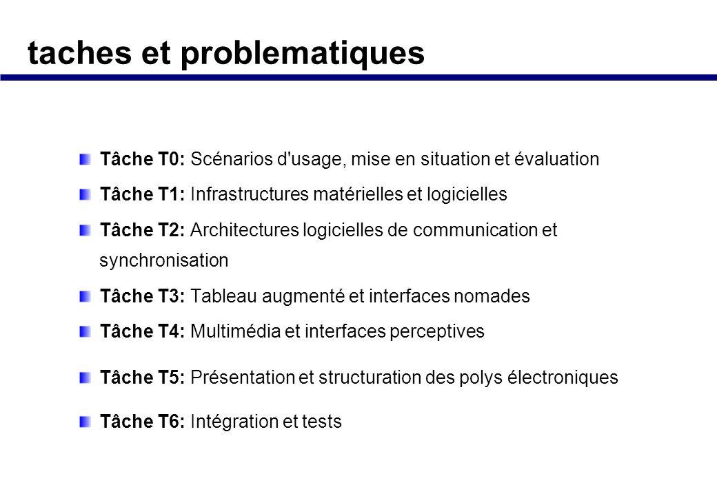 cadre du projet + choix preliminaires Communication WLAN + P2P + localisation + capteurs / senseurs Plasticite : trois types de matériels cibles « pet