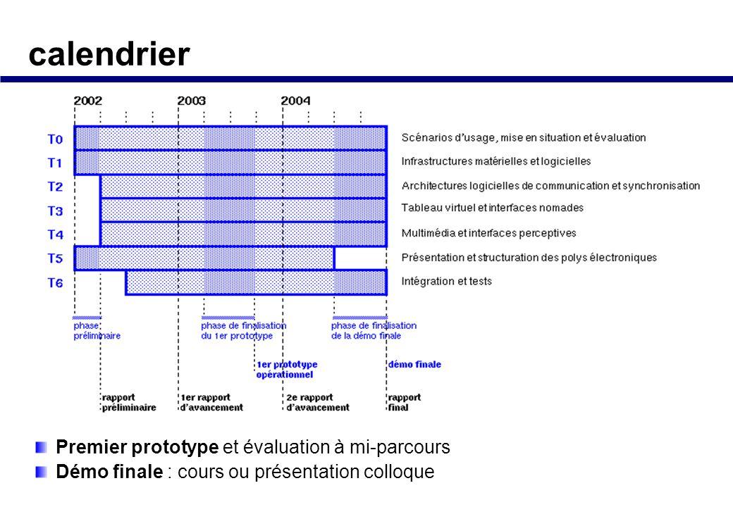 taches et problematiques Tâche T0: Scénarios d'usage, mise en situation et évaluation Tâche T1: Infrastructures matérielles et logicielles Tâche T2: A