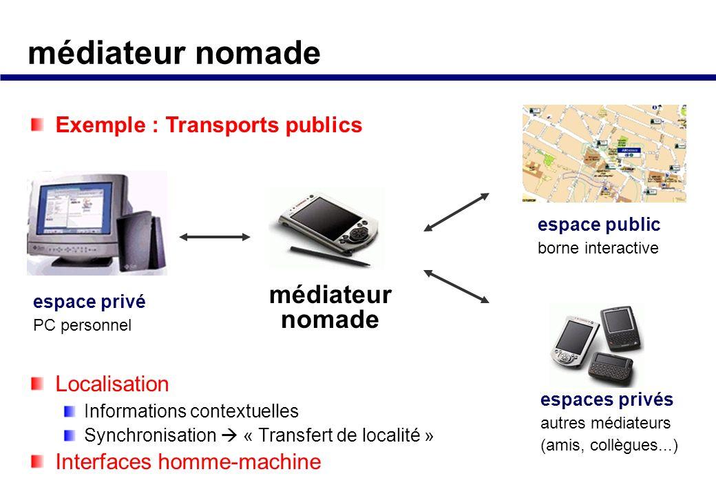 concept général : médiateur nomade Nomade « augmenté » Fortement communicant Synchronisation Mémoire « externe » de lutilisateur espace privé environn