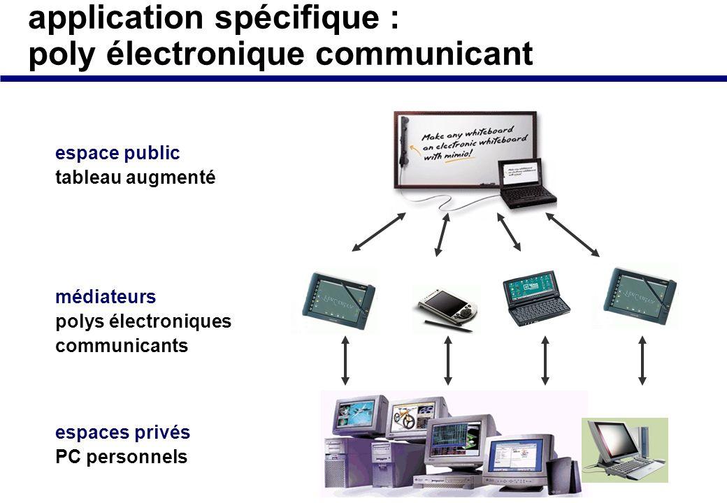 application spécifique : poly électronique communicant espace public tableau augmenté espaces privés PC personnels médiateurs polys électroniques communicants