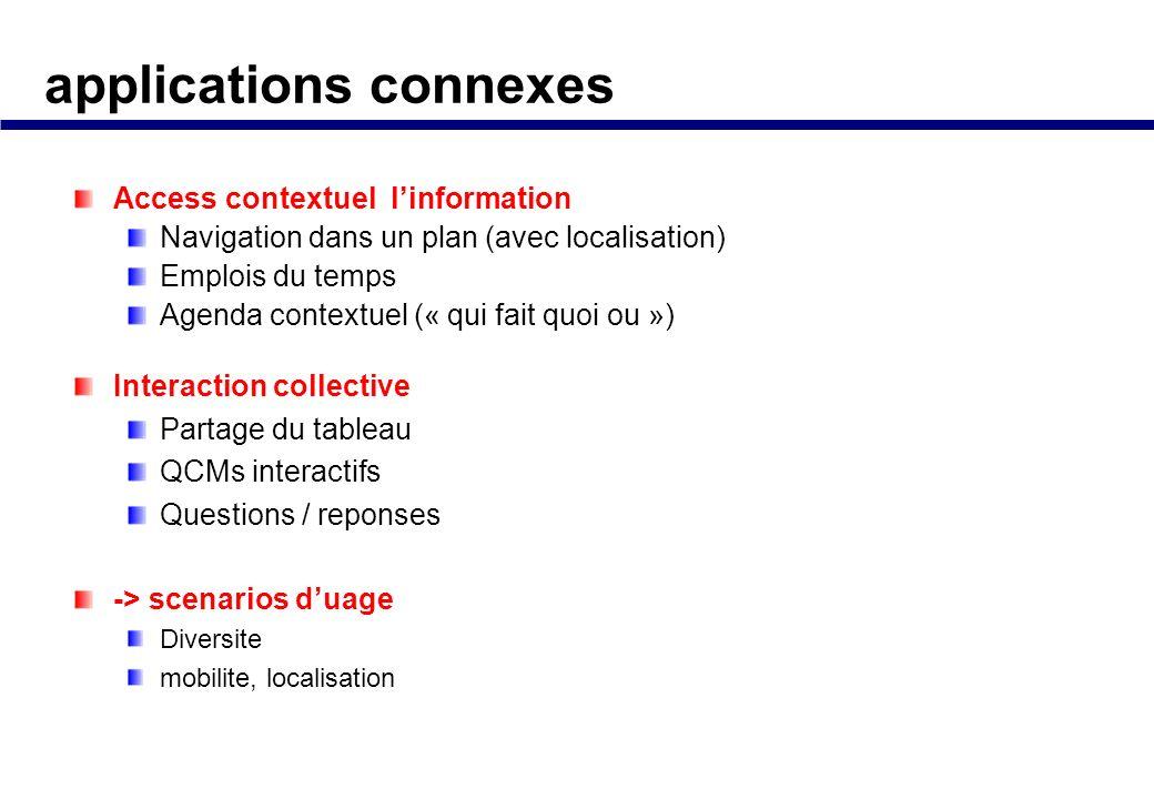 applications connexes Access contextuel linformation Navigation dans un plan (avec localisation) Emplois du temps Agenda contextuel (« qui fait quoi ou ») Interaction collective Partage du tableau QCMs interactifs Questions / reponses -> scenarios duage Diversite mobilite, localisation