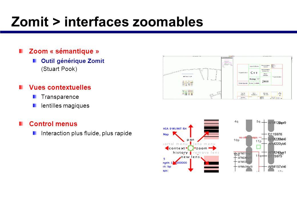 Visualisation Vues globales, deformations Lentilles magiques et outils transparents Zoom semantique Pie & Control Menus Etc...