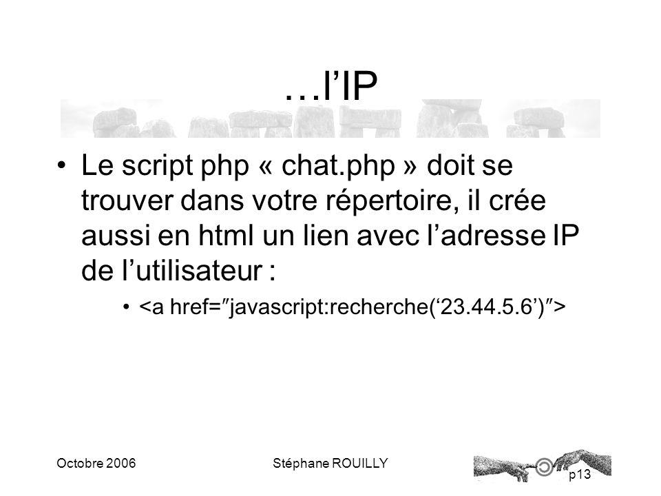 p13 Octobre 2006Stéphane ROUILLY …lIP Le script php « chat.php » doit se trouver dans votre répertoire, il crée aussi en html un lien avec ladresse IP de lutilisateur :