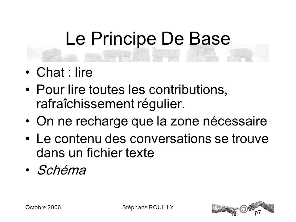 p7 Octobre 2006Stéphane ROUILLY Le Principe De Base Chat : lire Pour lire toutes les contributions, rafraîchissement régulier.