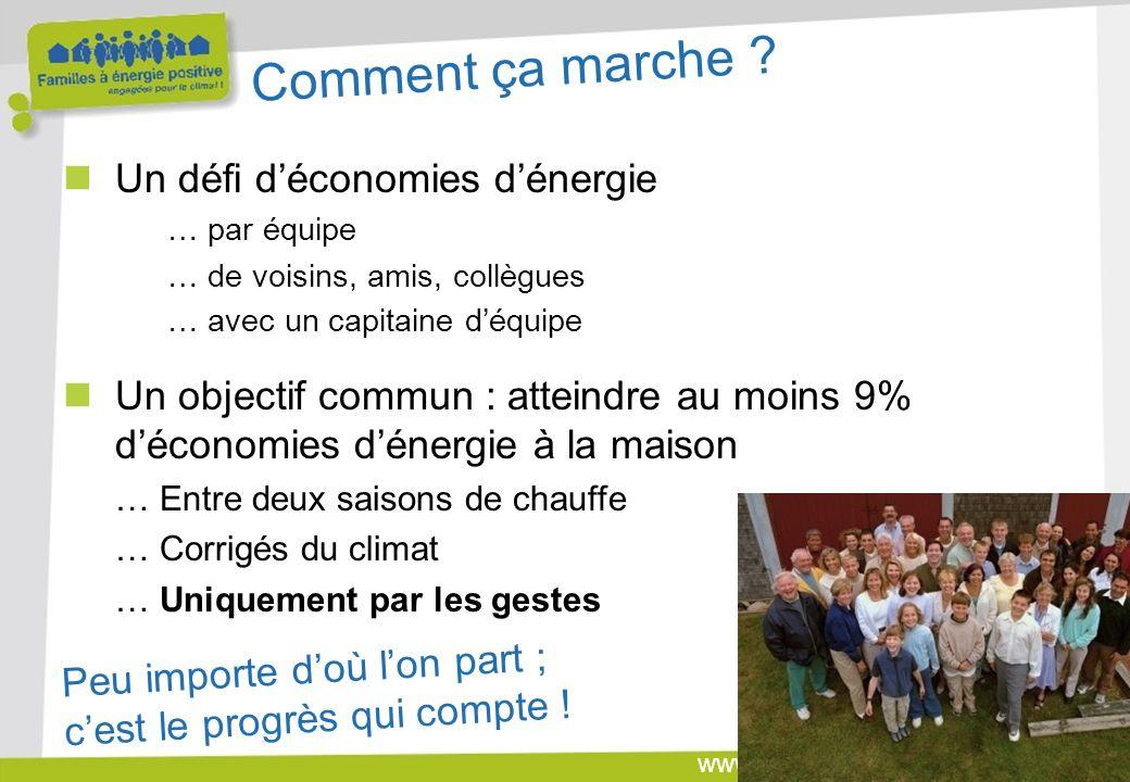 www.familles-a-energie-positive.fr Comment ça marche ? Équipes gagnantes : objectif 9% atteints !
