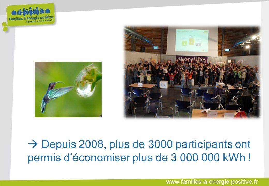 www.familles-a-energie-positive.fr Depuis 2008, plus de 3000 participants ont permis déconomiser plus de 3 000 000 kWh !