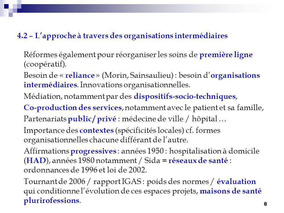 8 4.2 – Lapproche à travers des organisations intermédiaires Réformes également pour réorganiser les soins de première ligne (coopératif). Besoin de «