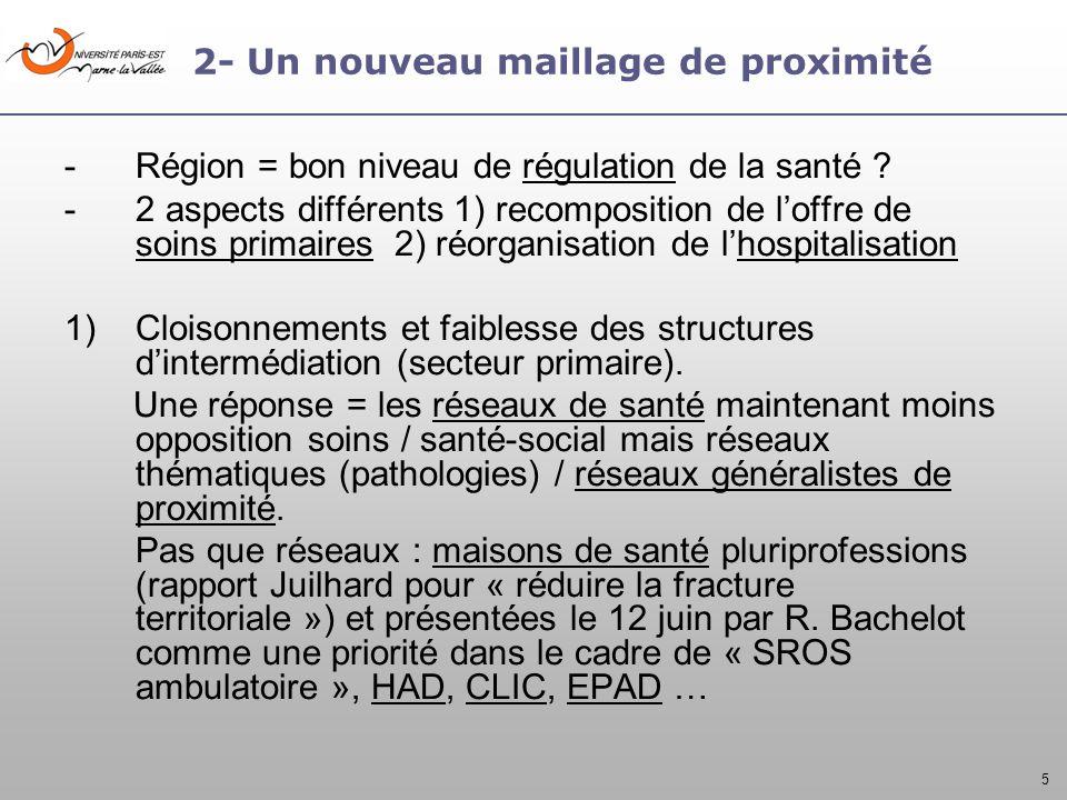 5 2- Un nouveau maillage de proximité -Région = bon niveau de régulation de la santé ? -2 aspects différents 1) recomposition de loffre de soins prima
