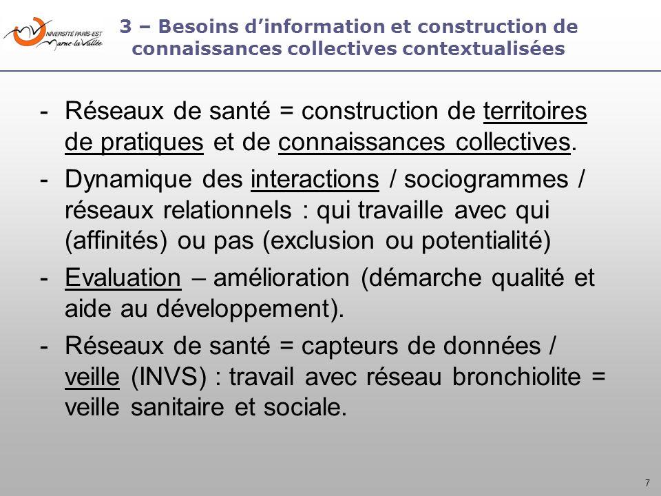 7 3 – Besoins dinformation et construction de connaissances collectives contextualisées -Réseaux de santé = construction de territoires de pratiques et de connaissances collectives.