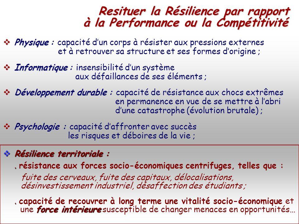 Resituer la Résilience par rapport Resituer la Résilience par rapport à la Performance ou la Compétitivité à la Performance ou la Compétitivité Physiq