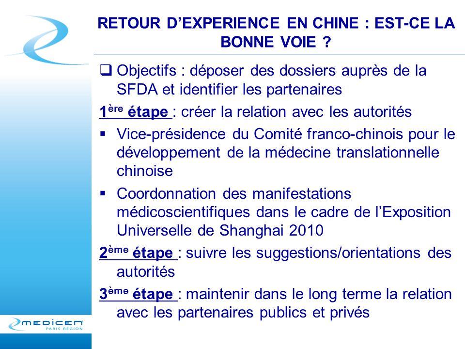 WWW.MEDICEN.ORG Xie xie