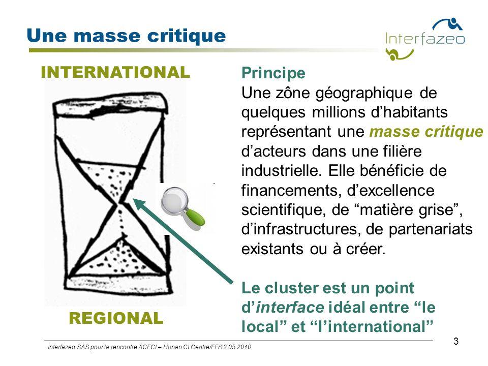 3 Une masse critique Interfazeo SAS pour la rencontre ACFCI – Hunan CI Centre/FF/12.05.2010 Principe Une zône géographique de quelques millions dhabit