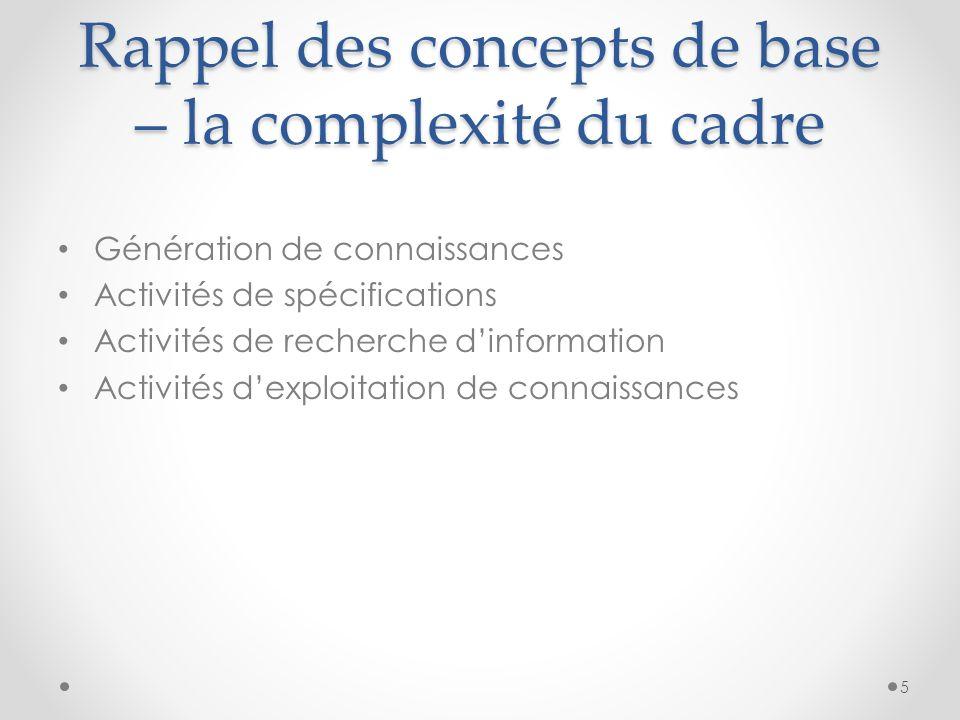 Génération de connaissances Information connaissance matérialisée o Référence Vers les sociétés du savoir, Rapport mondial de lUNESCO, Ed.