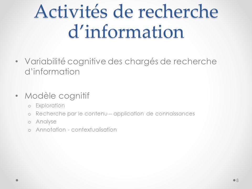 Activités de recherche dinformation Variabilité cognitive des chargés de recherche dinformation Modèle cognitif o Exploration o Recherche par le contenu – application de connaissances o Analyse o Annotation - contextualisation 8