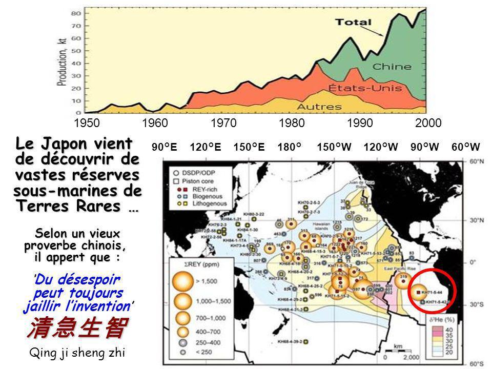 Le Japon vient de découvrir de vastes réserves sous-marines de Terres Rares … Selon un vieux proverbe chinois, il appert que : Du désespoir peut toujo