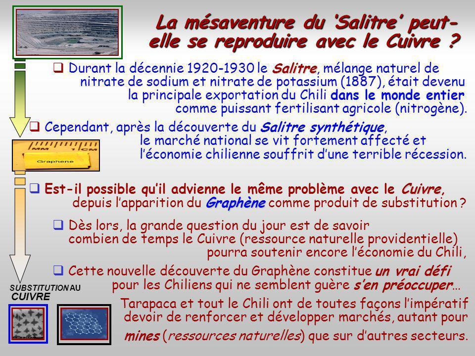 Salitre Durant la décennie 1920-1930 le Salitre, mélange naturel de nitrate de sodium et nitrate de potassium (1887), était devenu la principale expor