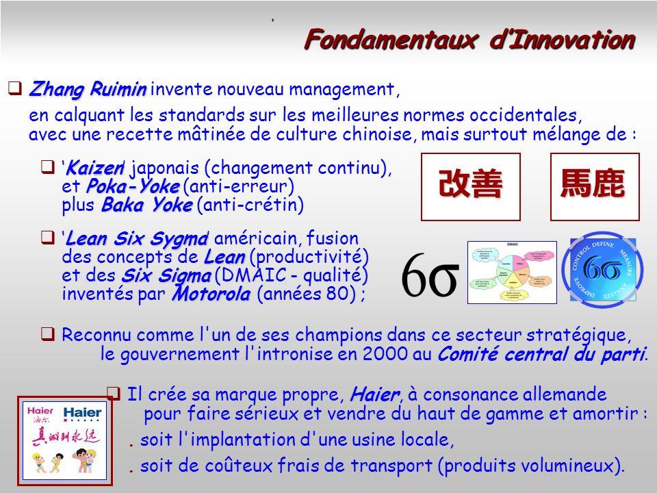 Fondamentaux dInnovation Fondamentaux dInnovation Zhang Ruimin Zhang Ruimin invente nouveau management, en calquant les standards sur les meilleures n
