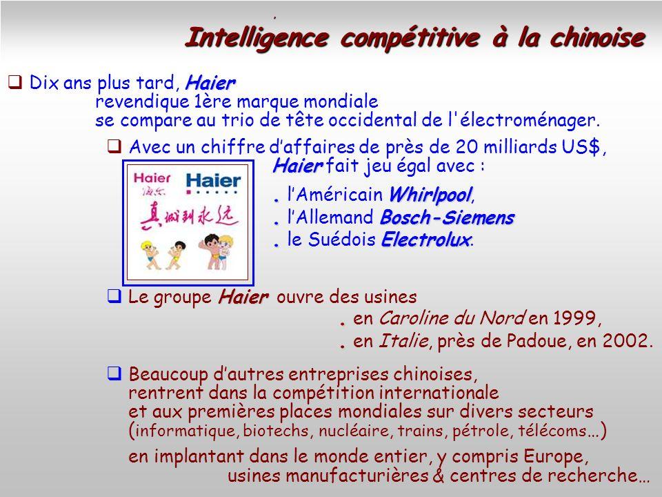 Intelligence compétitive à la chinoise Intelligence compétitive à la chinoise Haier Dix ans plus tard, Haier revendique 1ère marque mondiale se compar