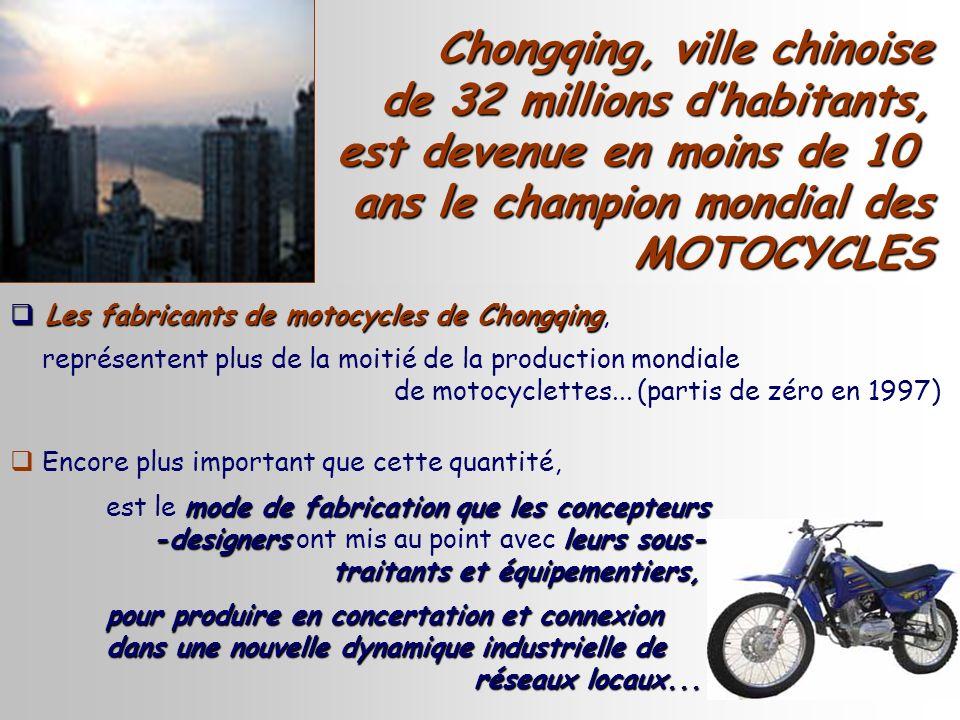 Les fabricants de motocycles de Chongqing Les fabricants de motocycles de Chongqing, représentent plus de la moitié de la production mondiale de motoc