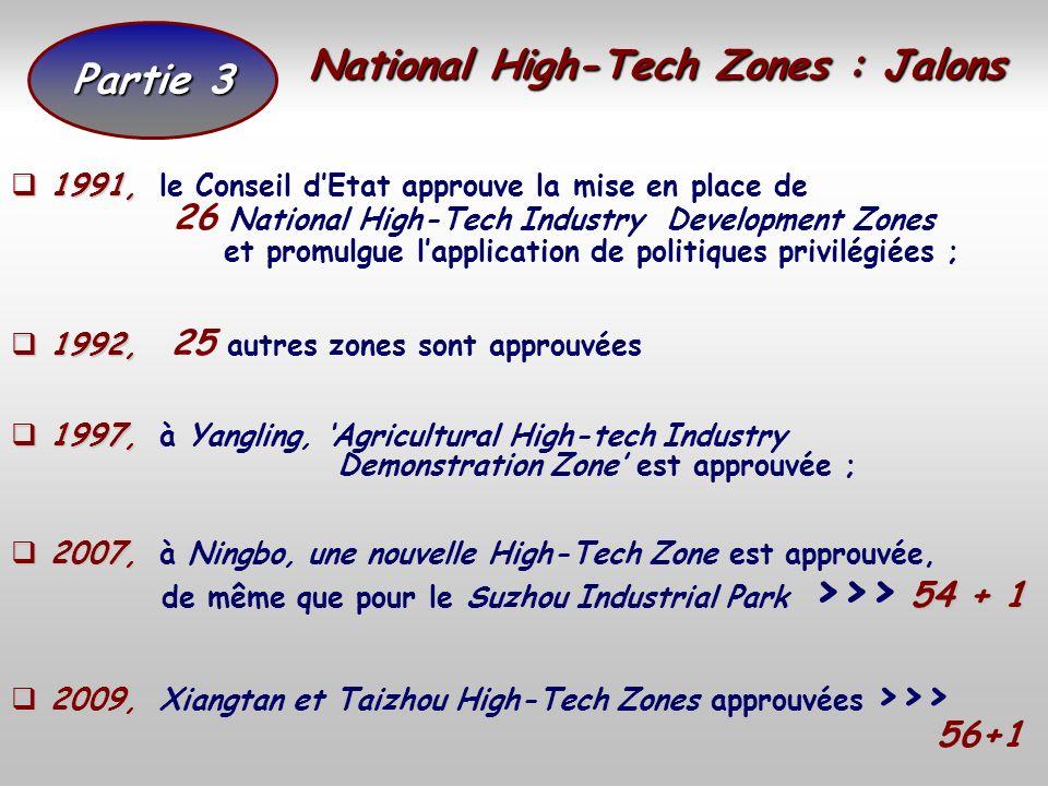 National High-Tech Zones : Jalons National High-Tech Zones : Jalons 1991, 1991, le Conseil dEtat approuve la mise en place de 26 National High-Tech In