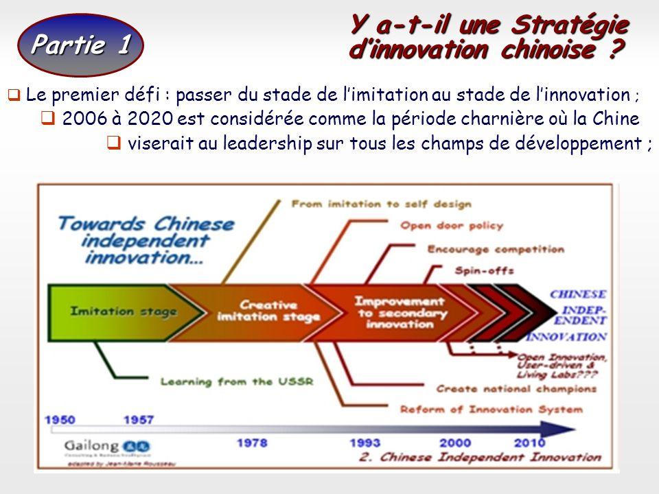 Y a-t-il une Stratégie Y a-t-il une Stratégie dinnovation chinoise ? dinnovation chinoise ? Le premier défi : passer du stade de limitation au stade d