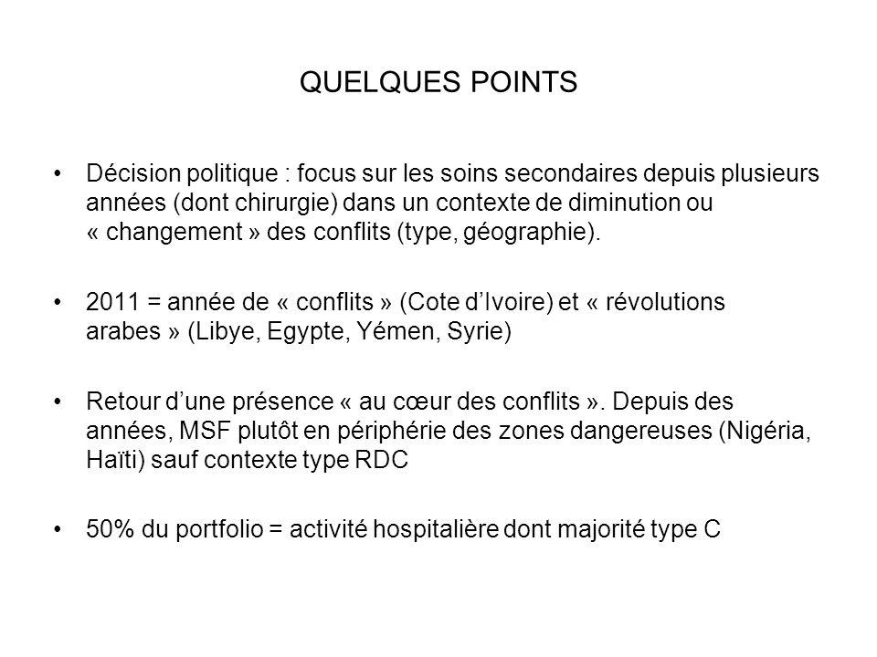 QUELQUES POINTS Décision politique : focus sur les soins secondaires depuis plusieurs années (dont chirurgie) dans un contexte de diminution ou « changement » des conflits (type, géographie).