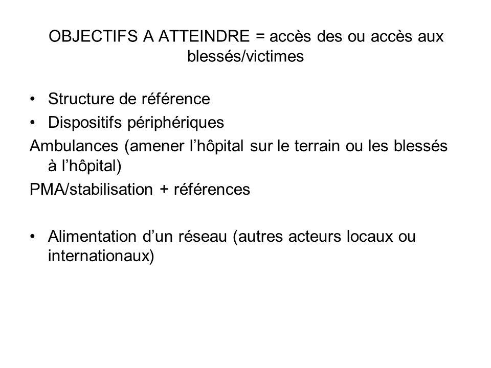 OBJECTIFS A ATTEINDRE = accès des ou accès aux blessés/victimes Structure de référence Dispositifs périphériques Ambulances (amener lhôpital sur le terrain ou les blessés à lhôpital) PMA/stabilisation + références Alimentation dun réseau (autres acteurs locaux ou internationaux)